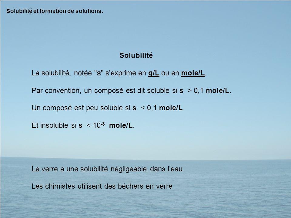 La solubilité, notée s s exprime en g/L ou en mole/L.
