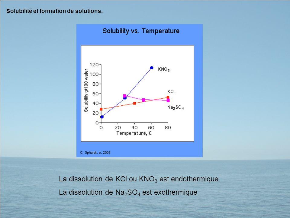 La dissolution de KCl ou KNO3 est endothermique