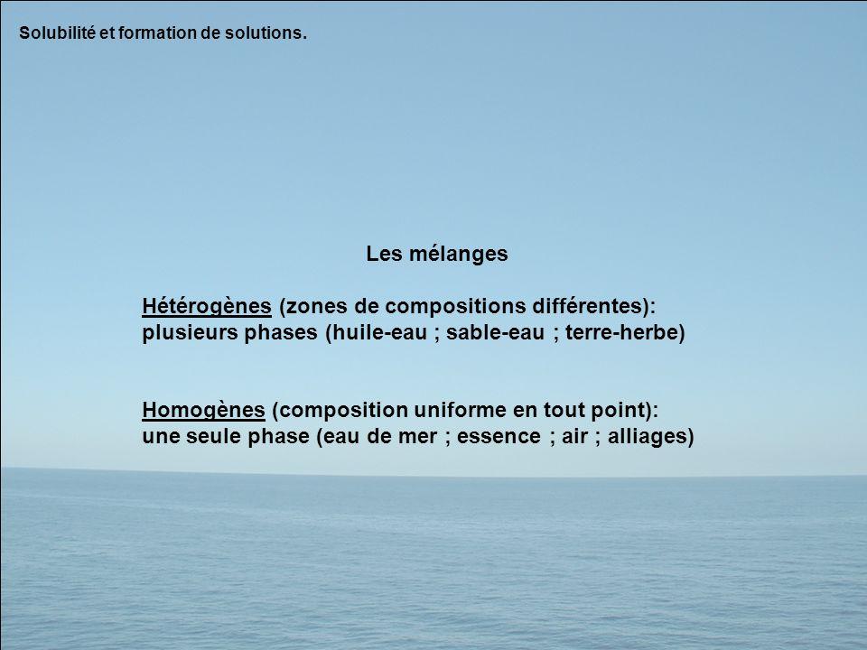 Hétérogènes (zones de compositions différentes):