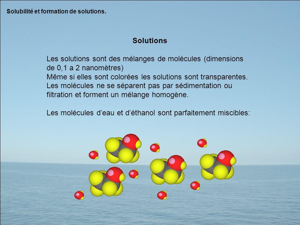 Même si elles sont colorées les solutions sont transparentes.
