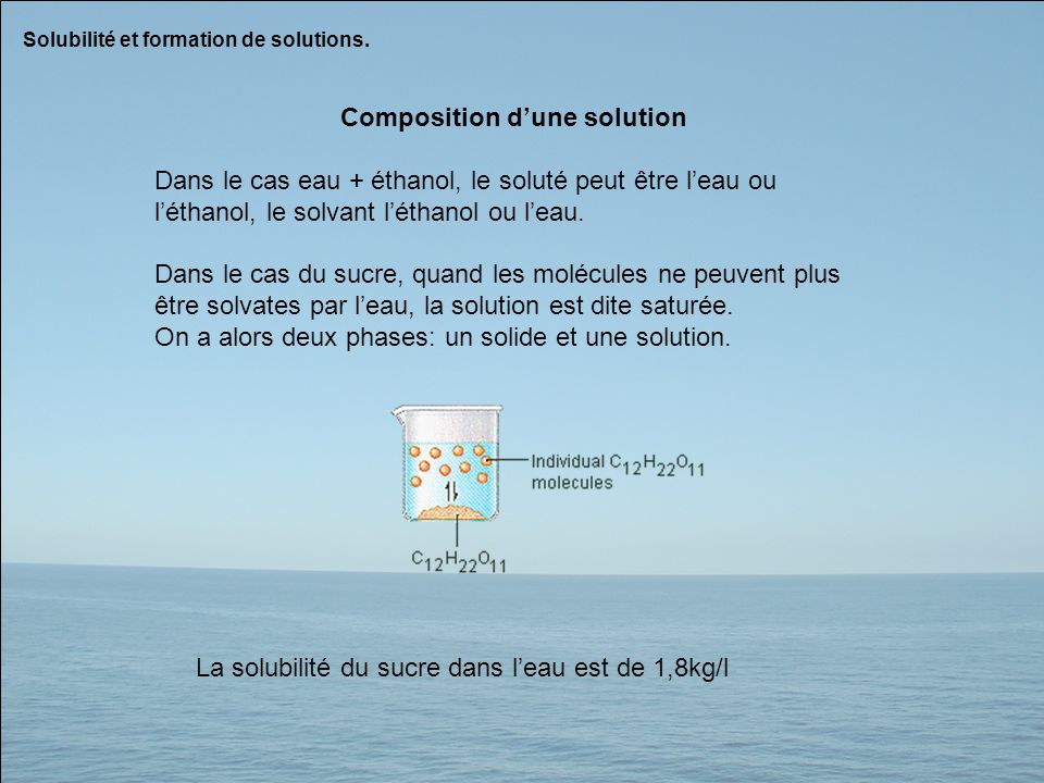 Composition d'une solution