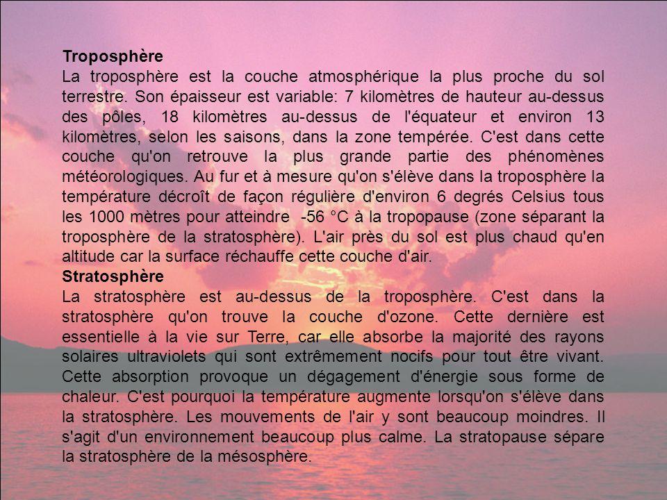 Troposphère