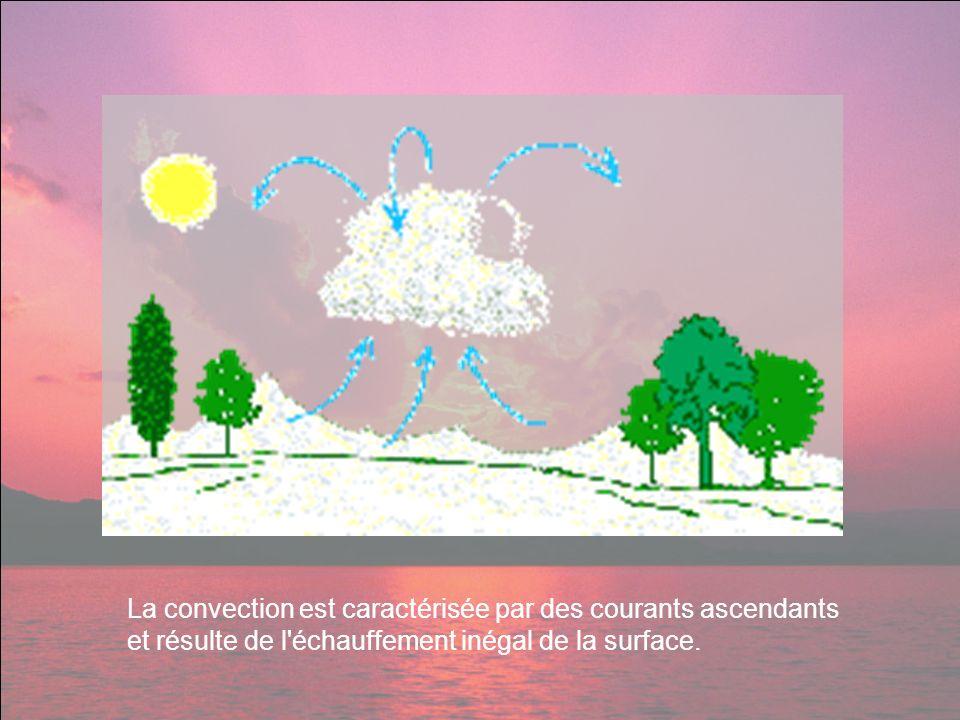 La convection est caractérisée par des courants ascendants et résulte de l échauffement inégal de la surface.