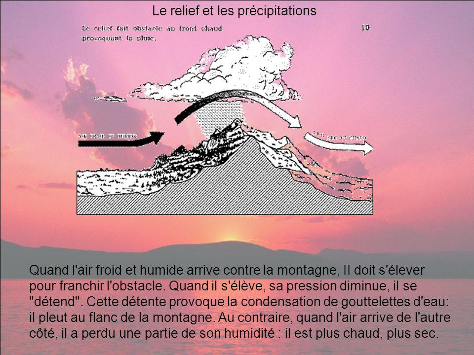 Le relief et les précipitations