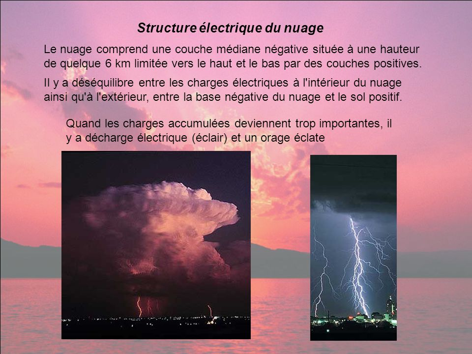 Structure électrique du nuage