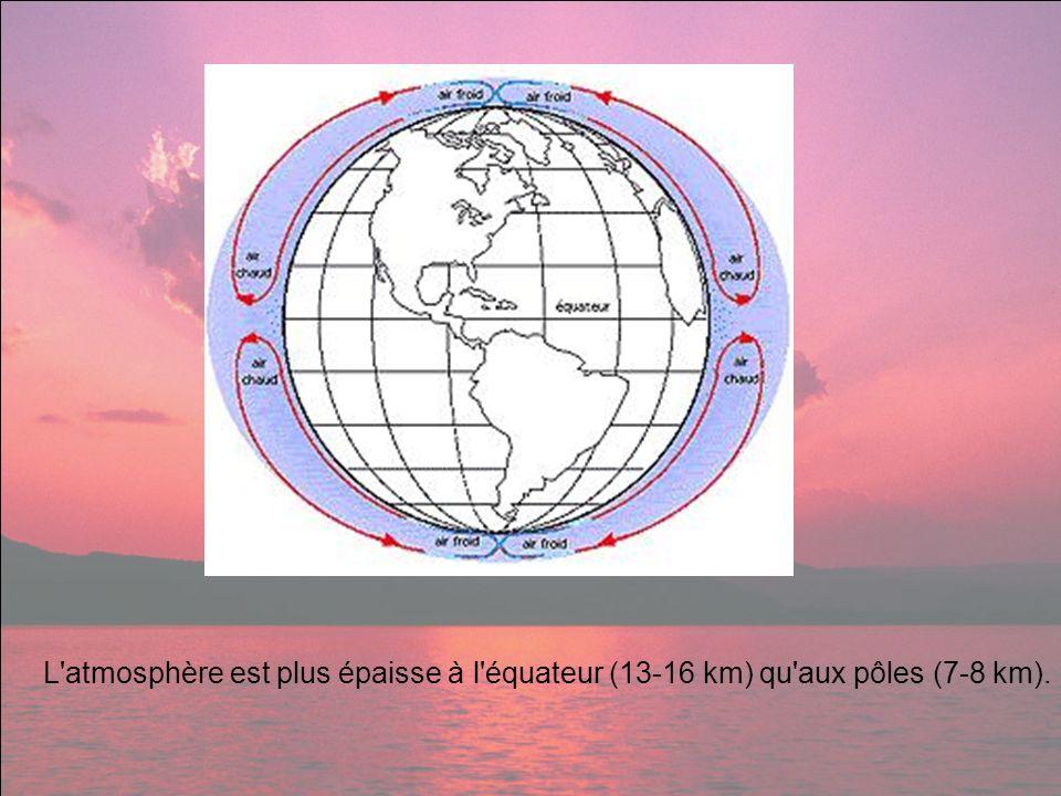 L atmosphère est plus épaisse à l équateur (13-16 km) qu aux pôles (7-8 km).