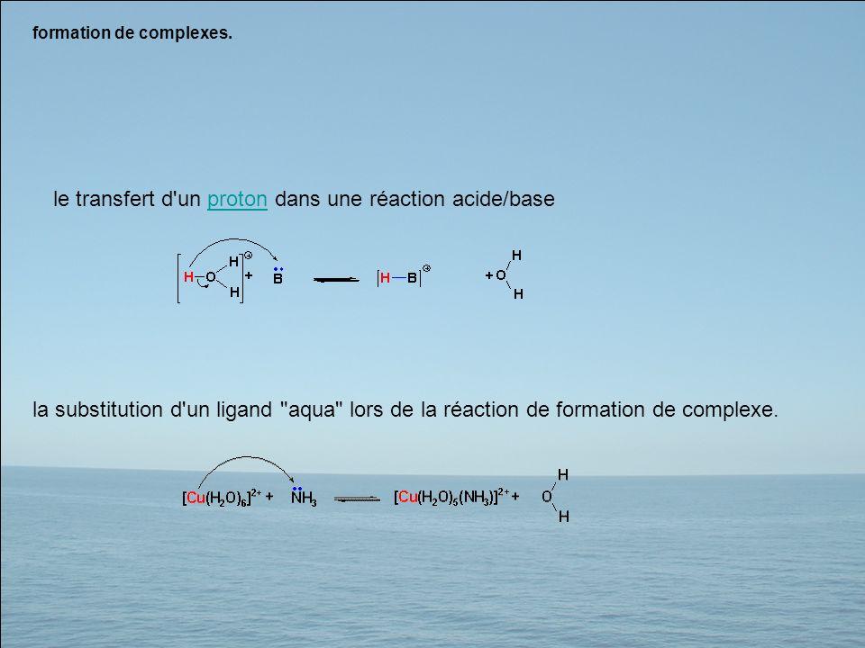 le transfert d un proton dans une réaction acide/base