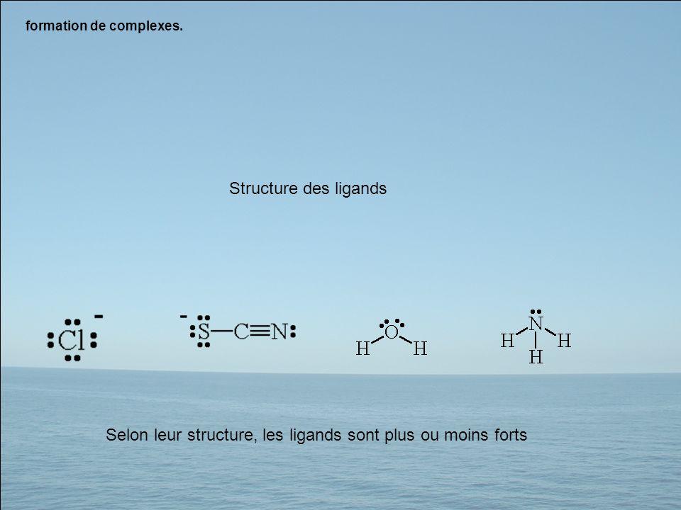 Selon leur structure, les ligands sont plus ou moins forts