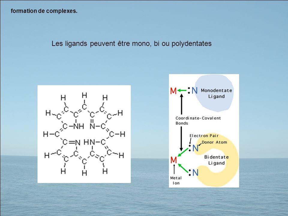 Les ligands peuvent être mono, bi ou polydentates