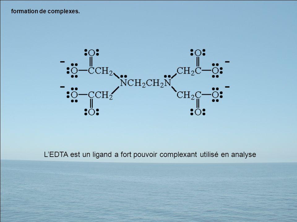 L'EDTA est un ligand a fort pouvoir complexant utilisé en analyse