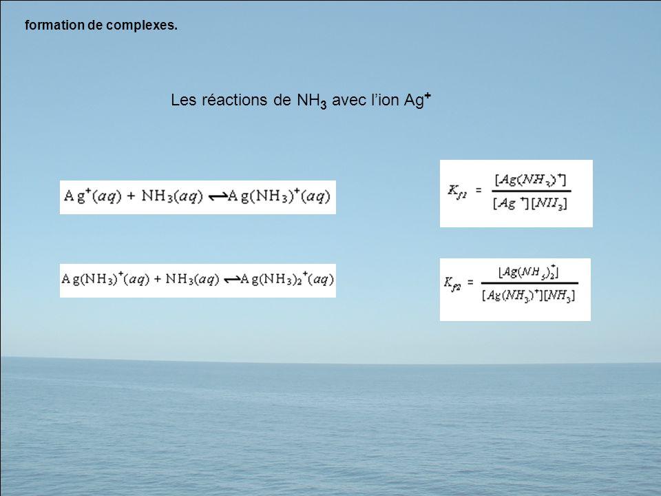 Les réactions de NH3 avec l'ion Ag+
