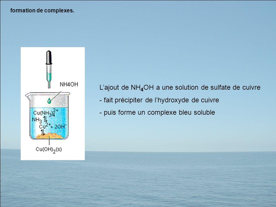 L'ajout de NH4OH a une solution de sulfate de cuivre