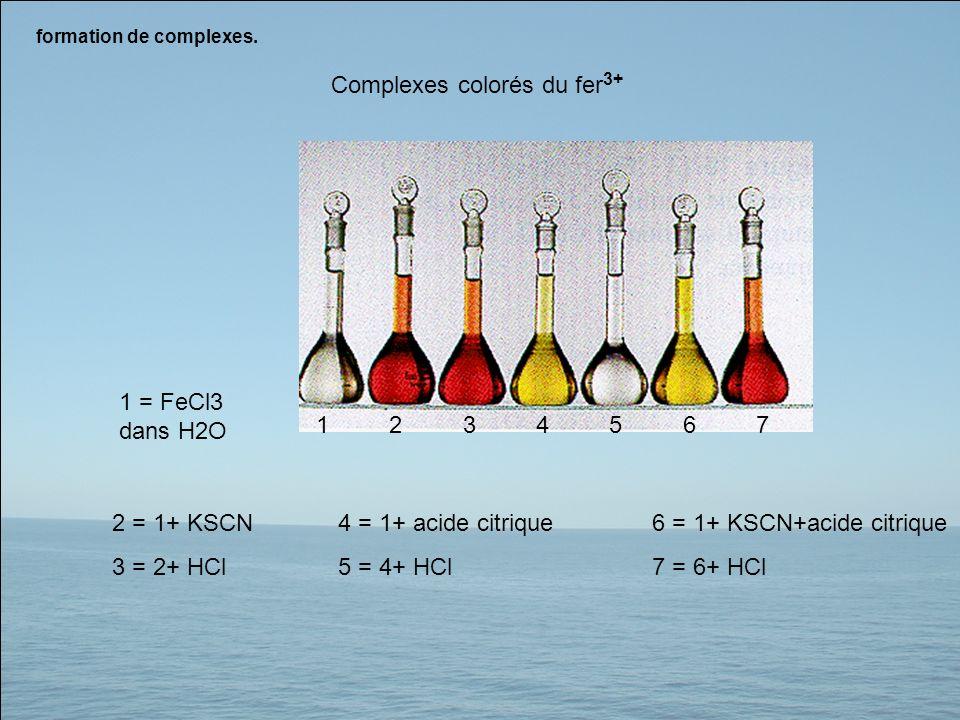 Complexes colorés du fer3+