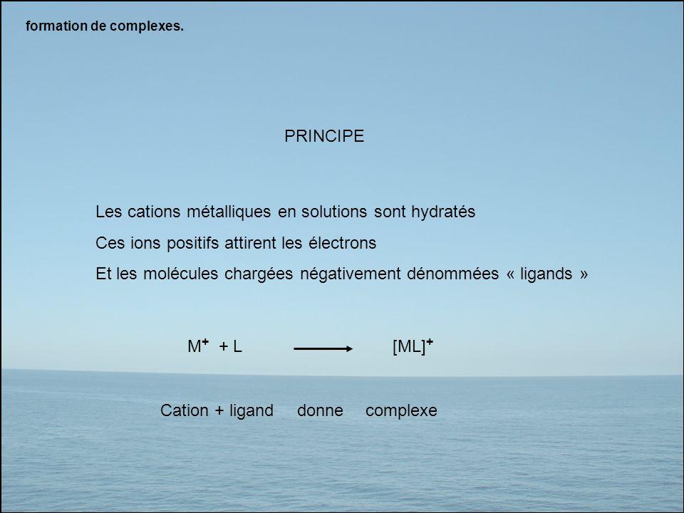 Les cations métalliques en solutions sont hydratés
