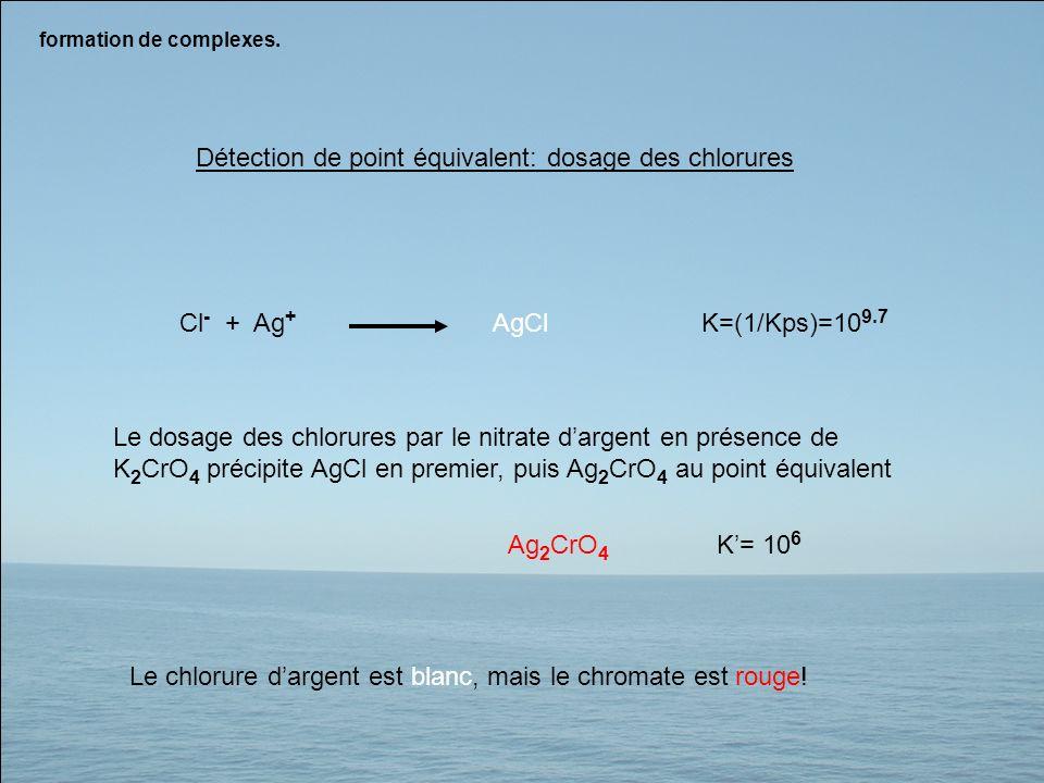 Détection de point équivalent: dosage des chlorures