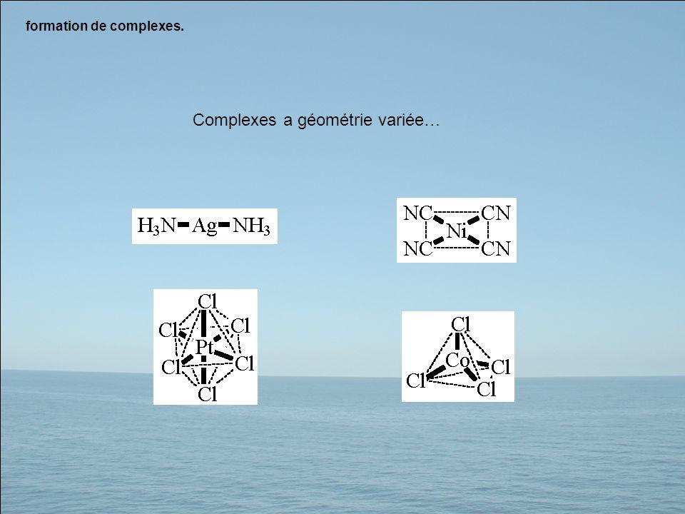 Complexes a géométrie variée…