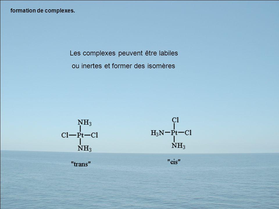 Les complexes peuvent être labiles ou inertes et former des isomères