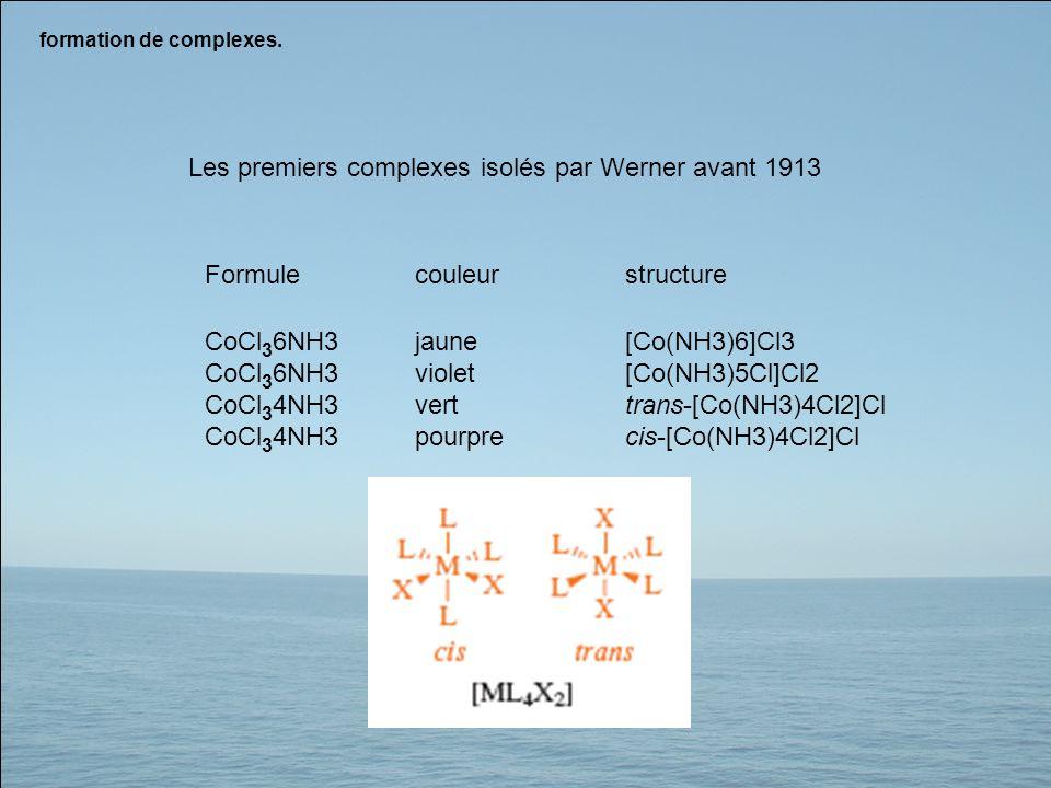 Les premiers complexes isolés par Werner avant 1913