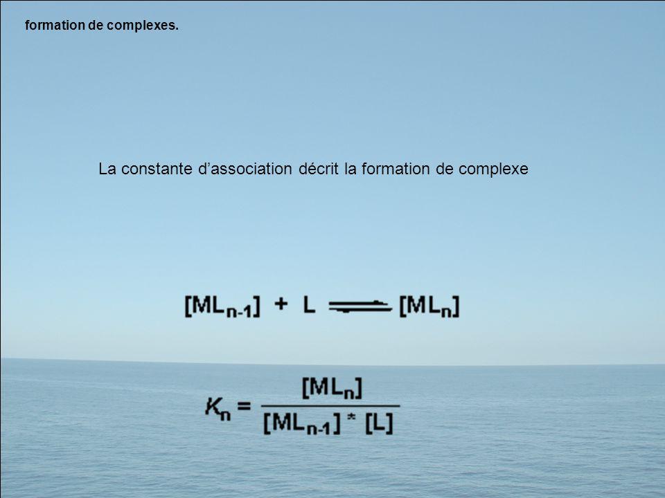 La constante d'association décrit la formation de complexe