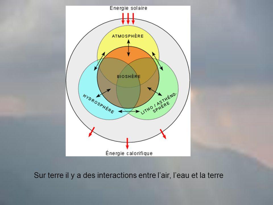Sur terre il y a des interactions entre l'air, l'eau et la terre