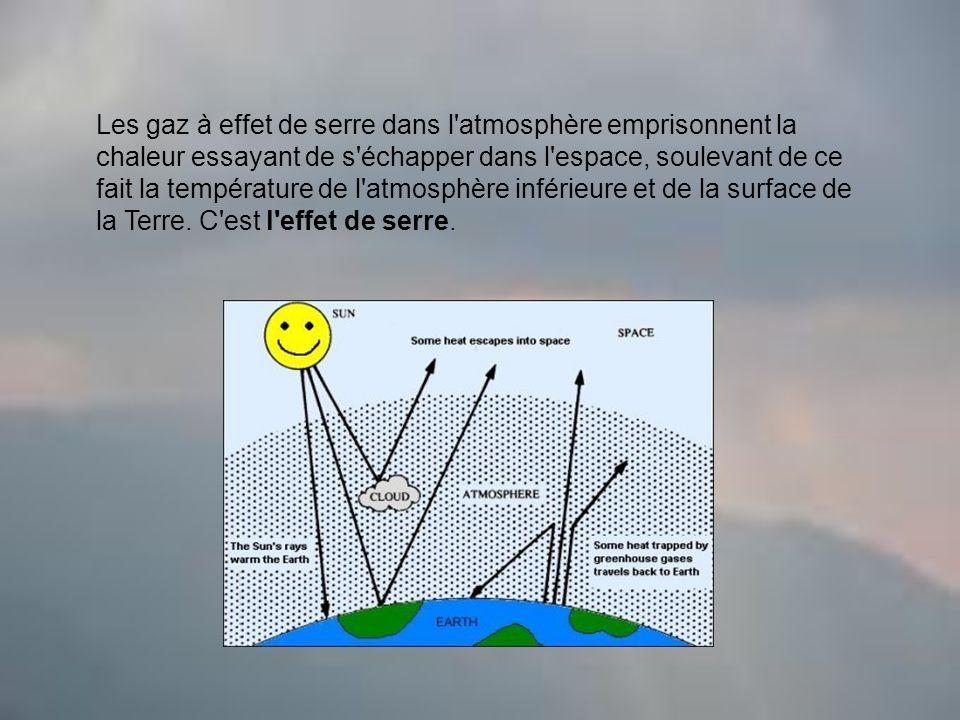 Les gaz à effet de serre dans l atmosphère emprisonnent la chaleur essayant de s échapper dans l espace, soulevant de ce fait la température de l atmosphère inférieure et de la surface de la Terre.