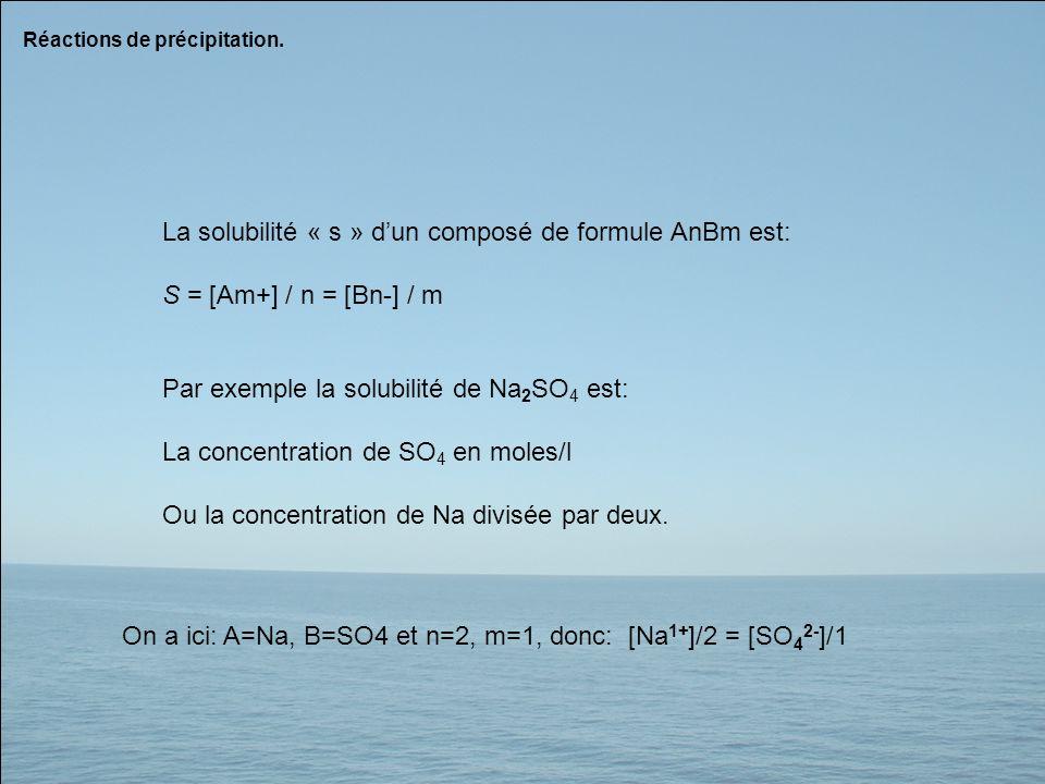 La solubilité « s » d'un composé de formule AnBm est: