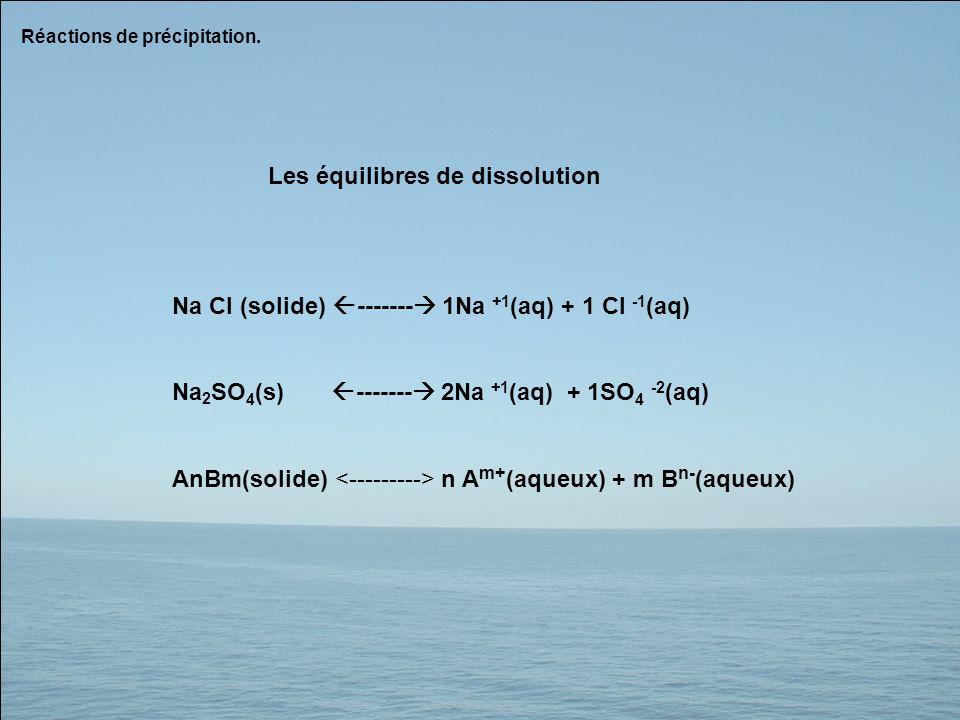 Les équilibres de dissolution
