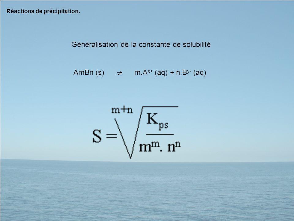 Généralisation de la constante de solubilité