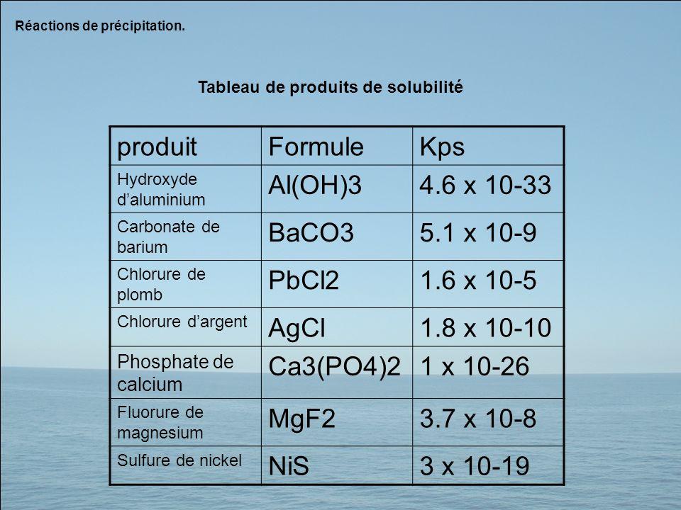 produit Formule Kps Al(OH)3 4.6 x 10-33 BaCO3 5.1 x 10-9 PbCl2