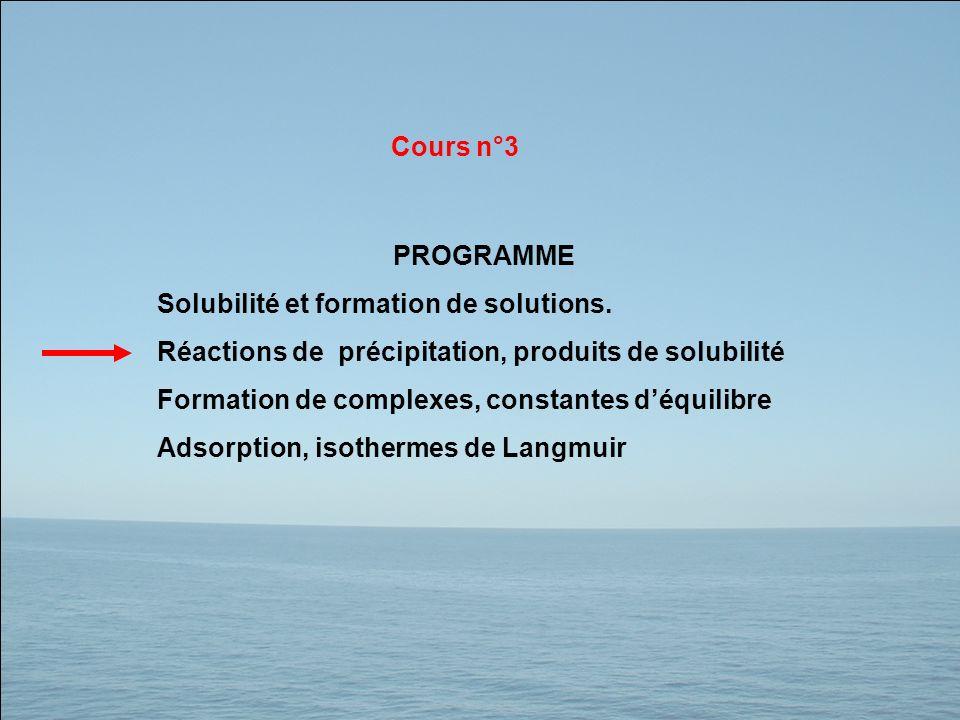 Cours n°3 PROGRAMME. Solubilité et formation de solutions. Réactions de précipitation, produits de solubilité.