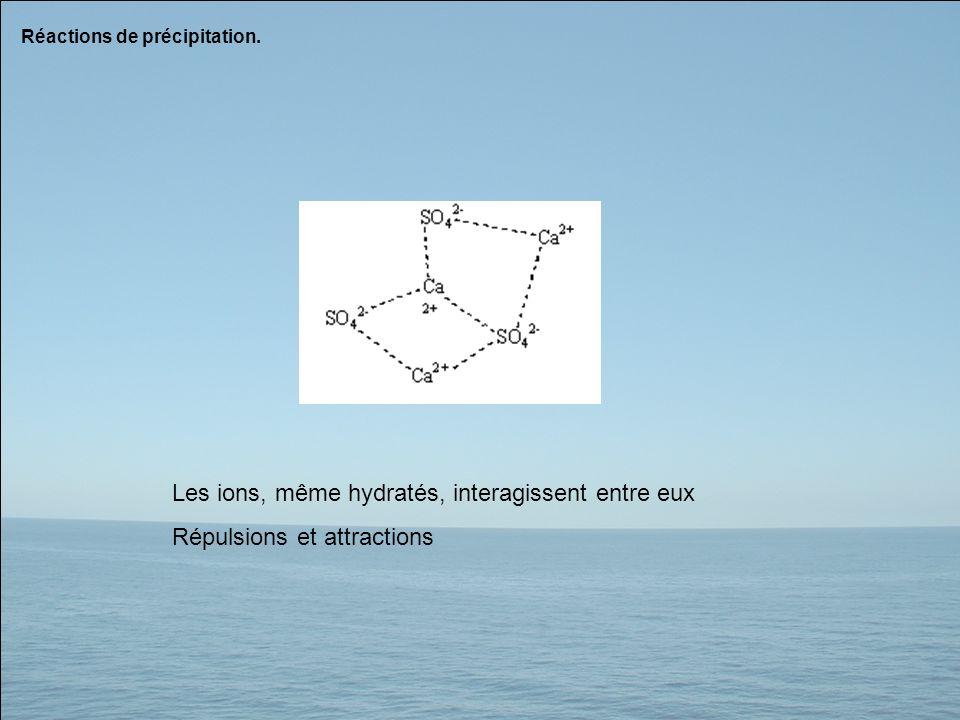 Les ions, même hydratés, interagissent entre eux