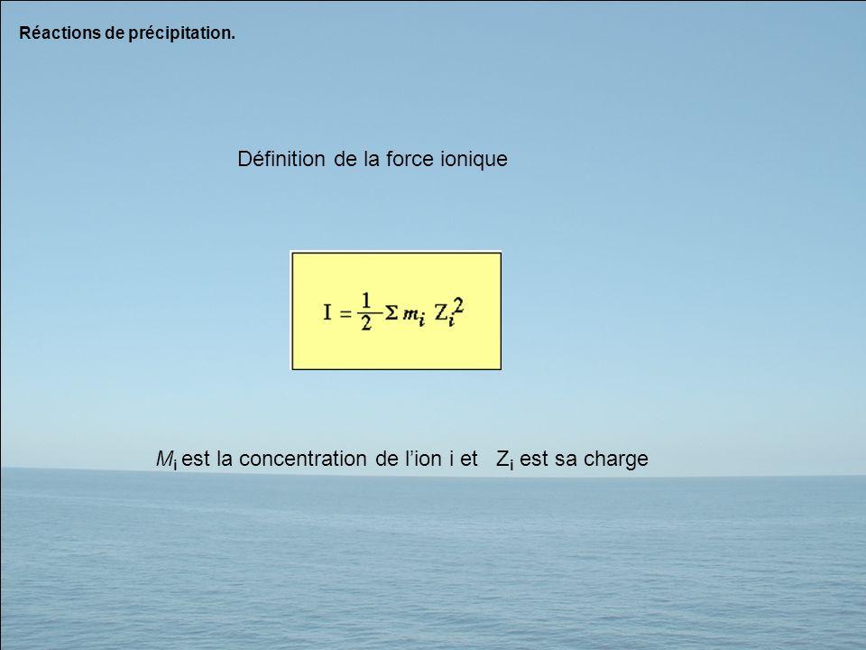 Définition de la force ionique
