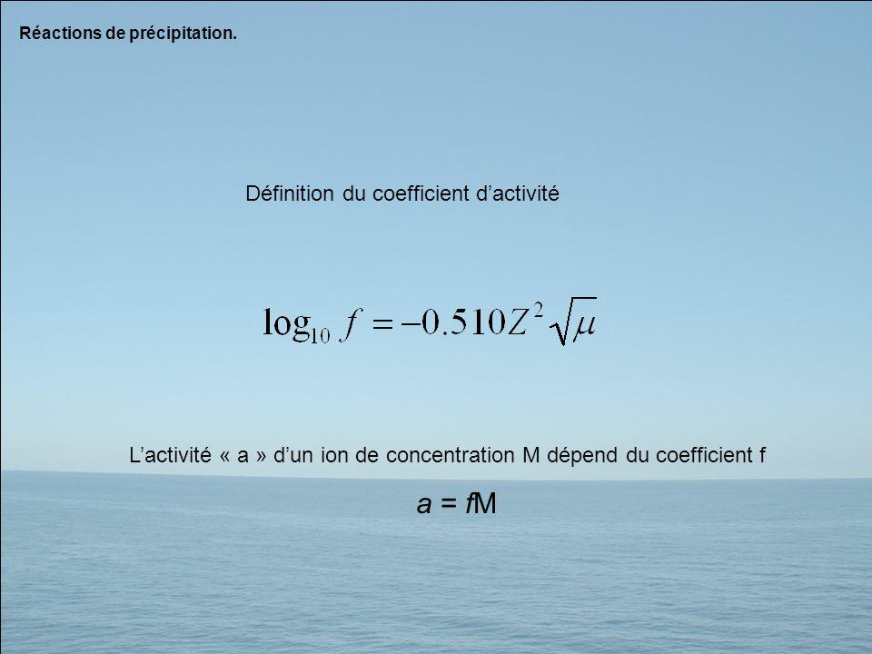 a = fM Définition du coefficient d'activité