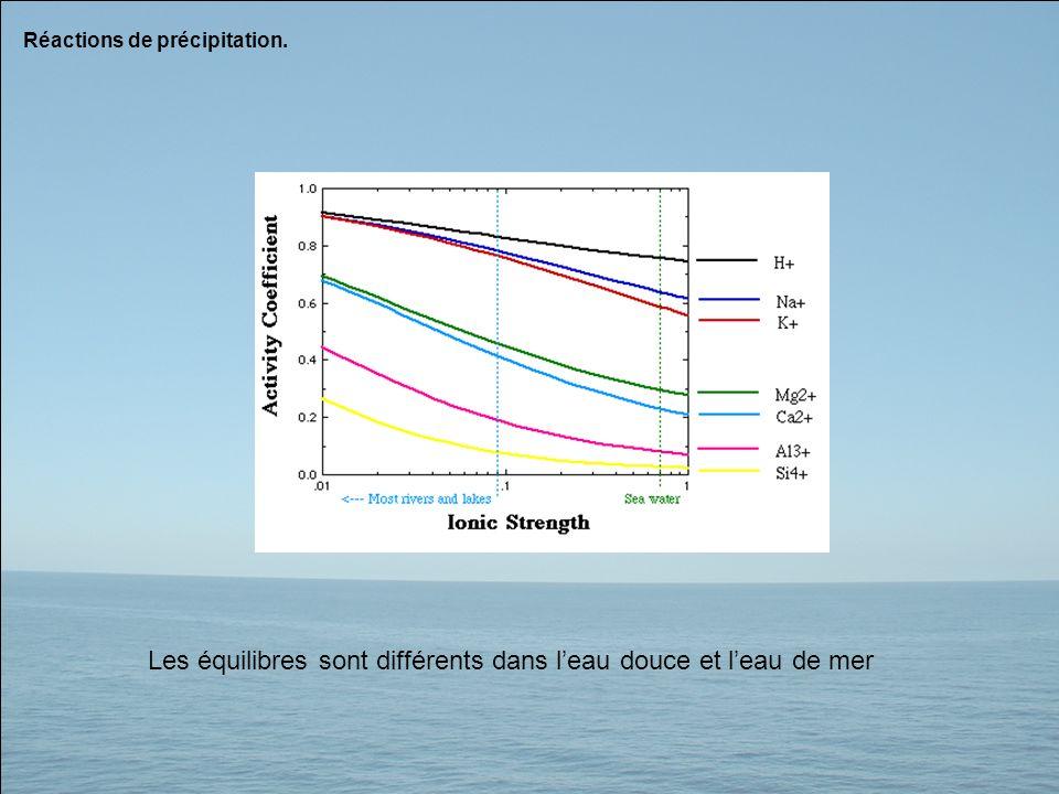 Les équilibres sont différents dans l'eau douce et l'eau de mer