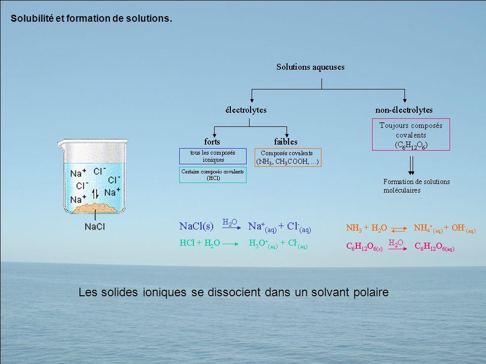 Les solides ioniques se dissocient dans un solvant polaire