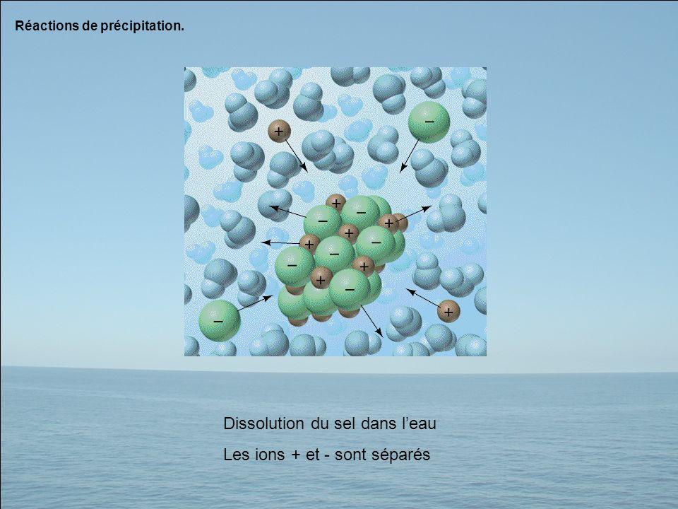 Dissolution du sel dans l'eau Les ions + et - sont séparés