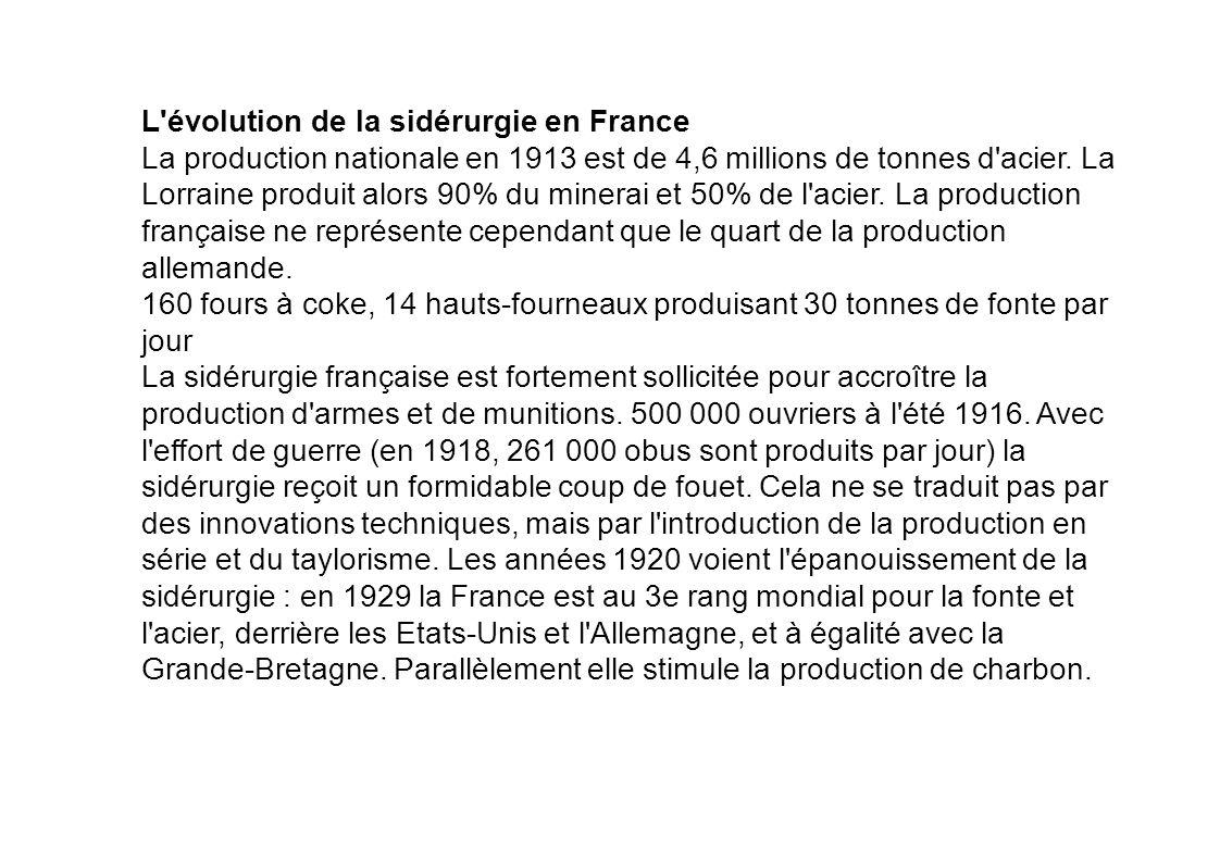 L évolution de la sidérurgie en France