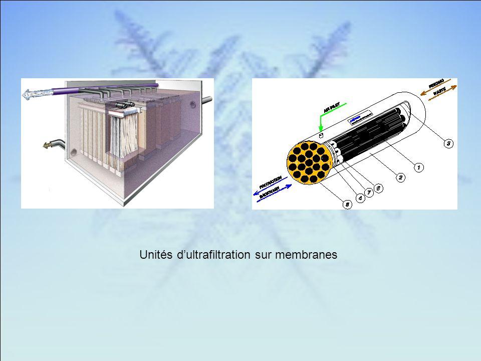 Unités d'ultrafiltration sur membranes
