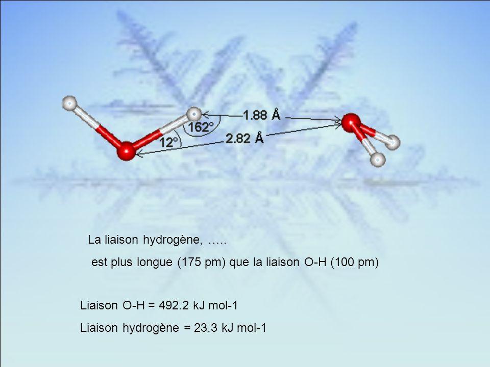 La liaison hydrogène, ….. est plus longue (175 pm) que la liaison O-H (100 pm) Liaison O-H = 492.2 kJ mol-1.