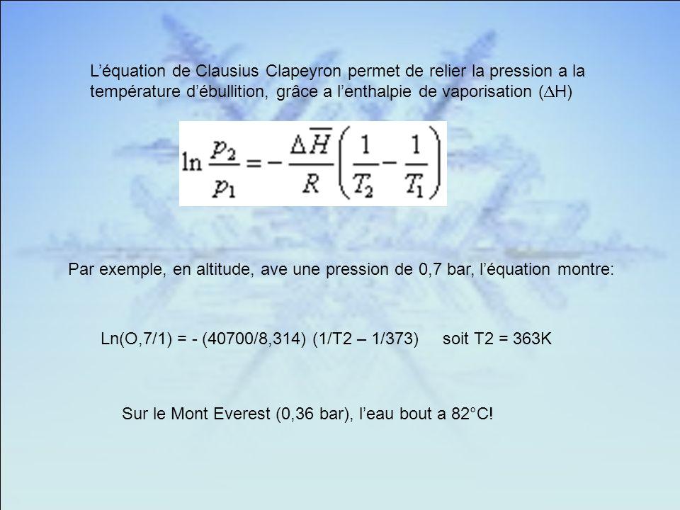 L'équation de Clausius Clapeyron permet de relier la pression a la température d'ébullition, grâce a l'enthalpie de vaporisation (DH)