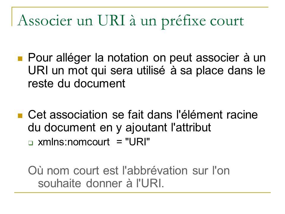 Associer un URI à un préfixe court