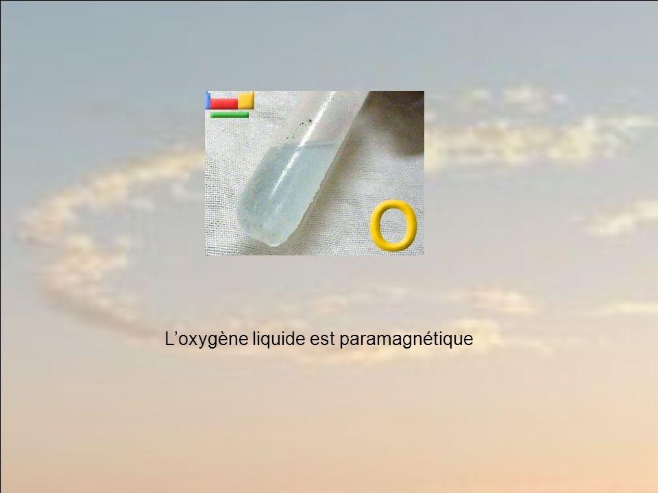 L'oxygène liquide est paramagnétique
