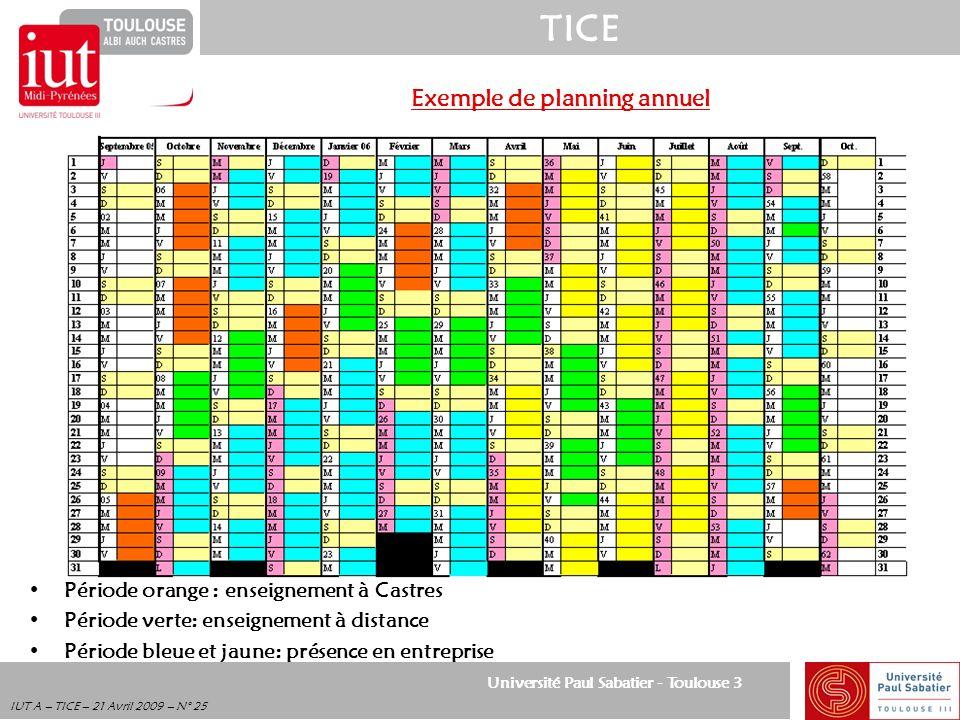 Exemple de planning annuel