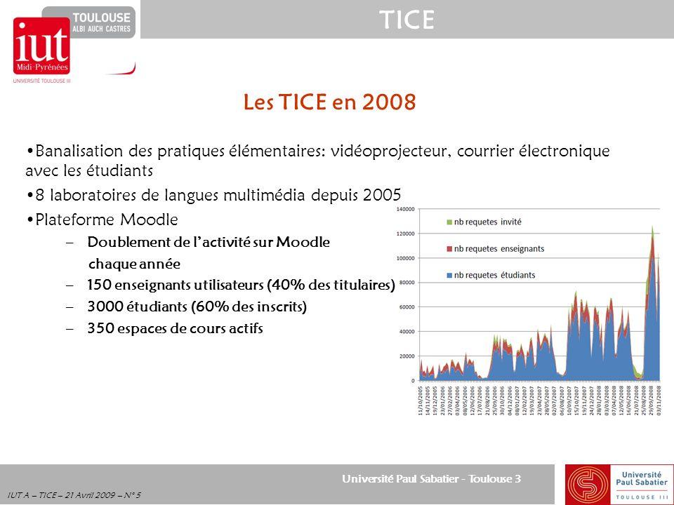 Les TICE en 2008 Banalisation des pratiques élémentaires: vidéoprojecteur, courrier électronique avec les étudiants.