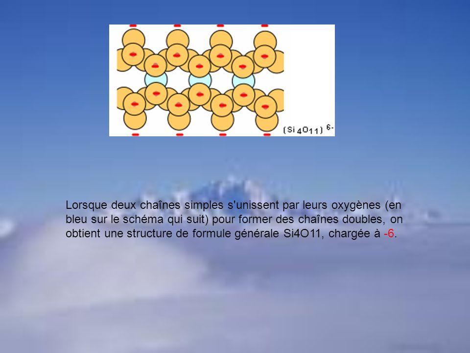 Lorsque deux chaînes simples s unissent par leurs oxygènes (en bleu sur le schéma qui suit) pour former des chaînes doubles, on obtient une structure de formule générale Si4O11, chargée à -6.