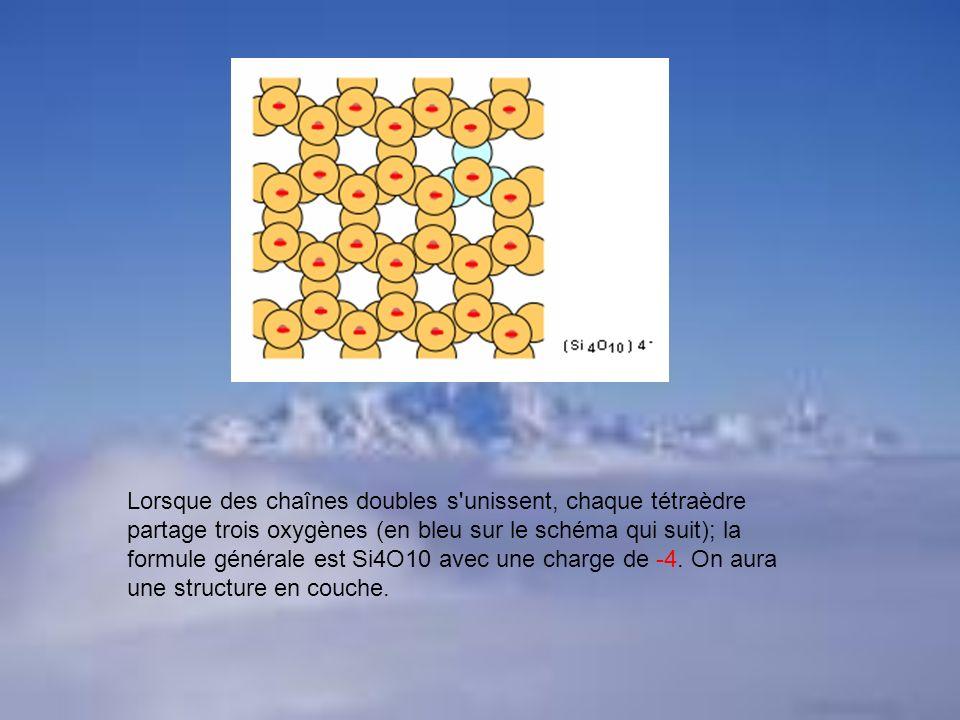 Lorsque des chaînes doubles s unissent, chaque tétraèdre partage trois oxygènes (en bleu sur le schéma qui suit); la formule générale est Si4O10 avec une charge de -4.