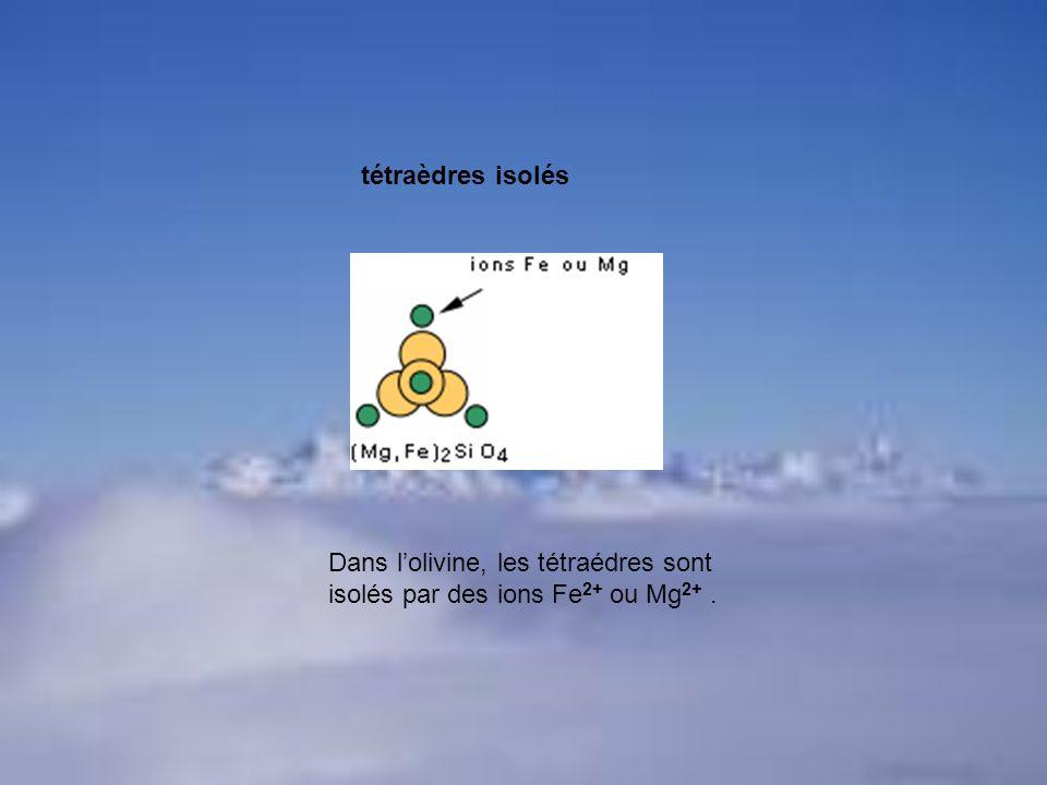 tétraèdres isolés Dans l'olivine, les tétraédres sont isolés par des ions Fe2+ ou Mg2+ .