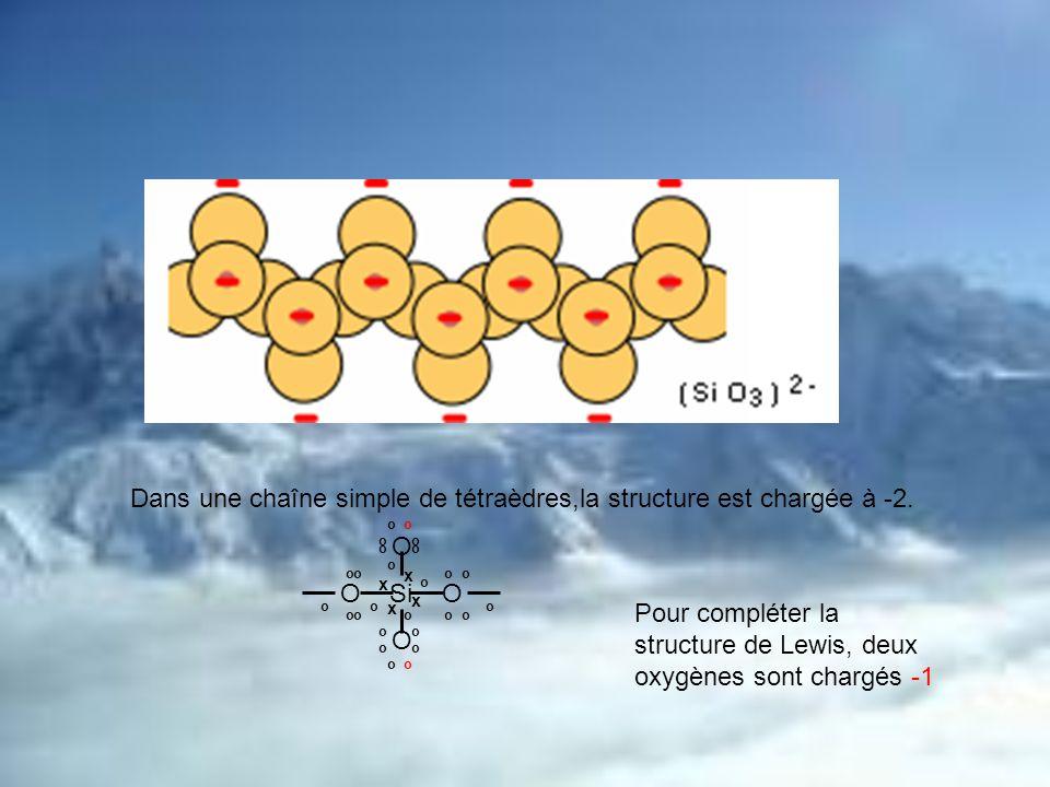 Dans une chaîne simple de tétraèdres,la structure est chargée à -2. O