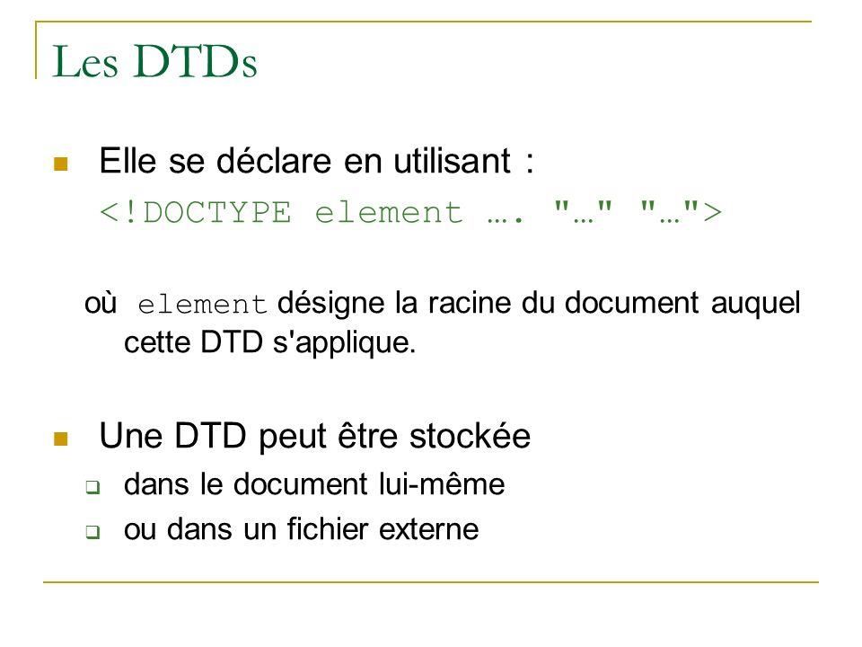 Les DTDs Elle se déclare en utilisant :