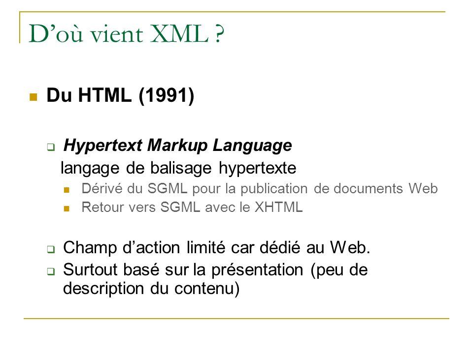 D'où vient XML Du HTML (1991) Hypertext Markup Language